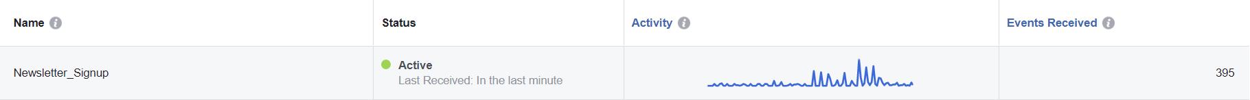 יצירת איוונטים בפיקסל של פייסבוק - יוריס דיגיטל
